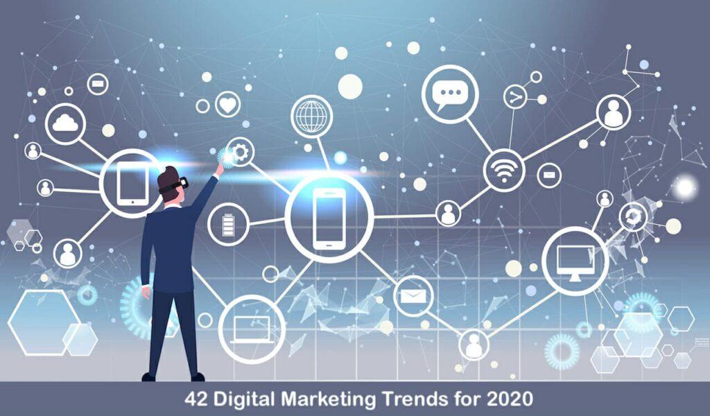 Ideas About Digital Marketing 2021