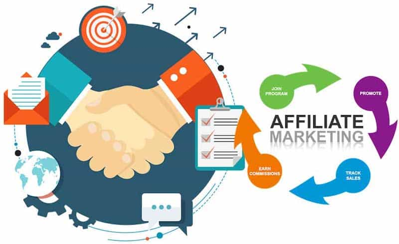 joining an affiliate network