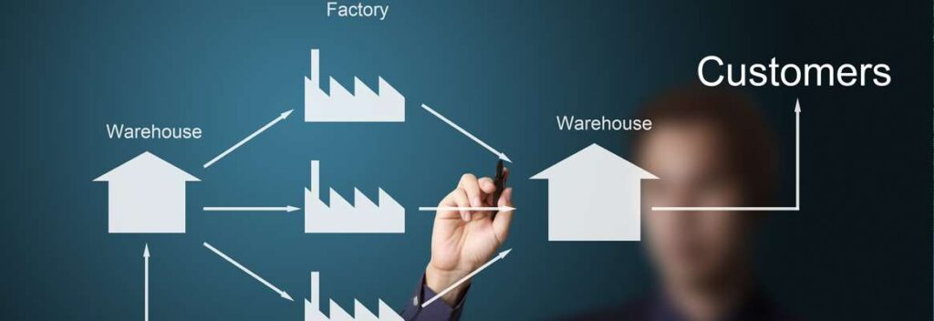 supply chain must be integrated